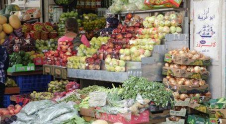 Consommation : la hausse des prix bien contenue en avril!